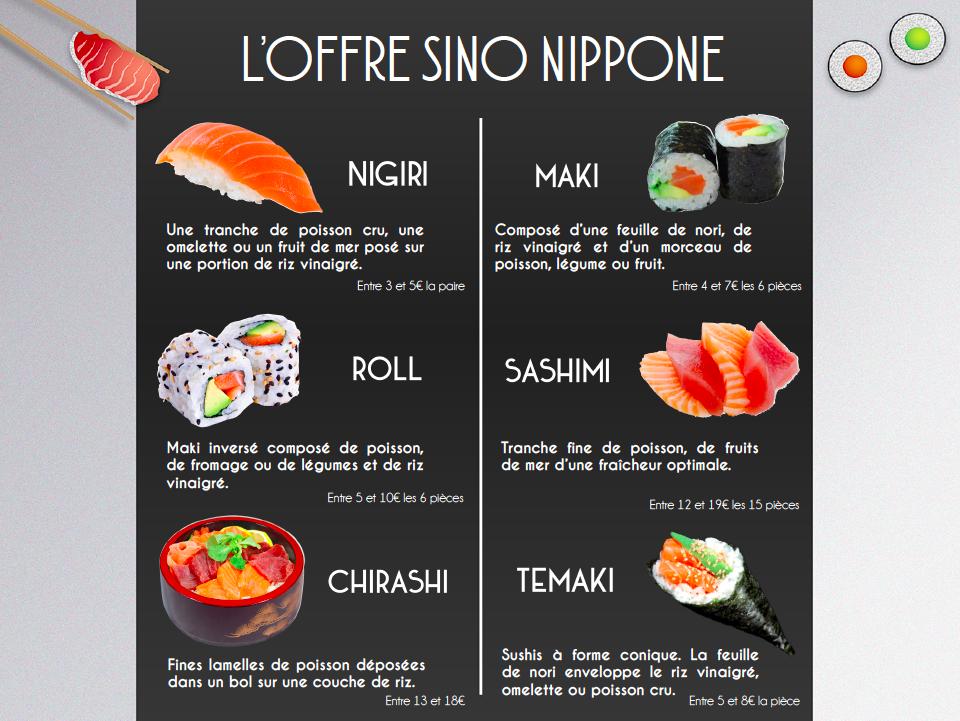 SushiCHDExpert