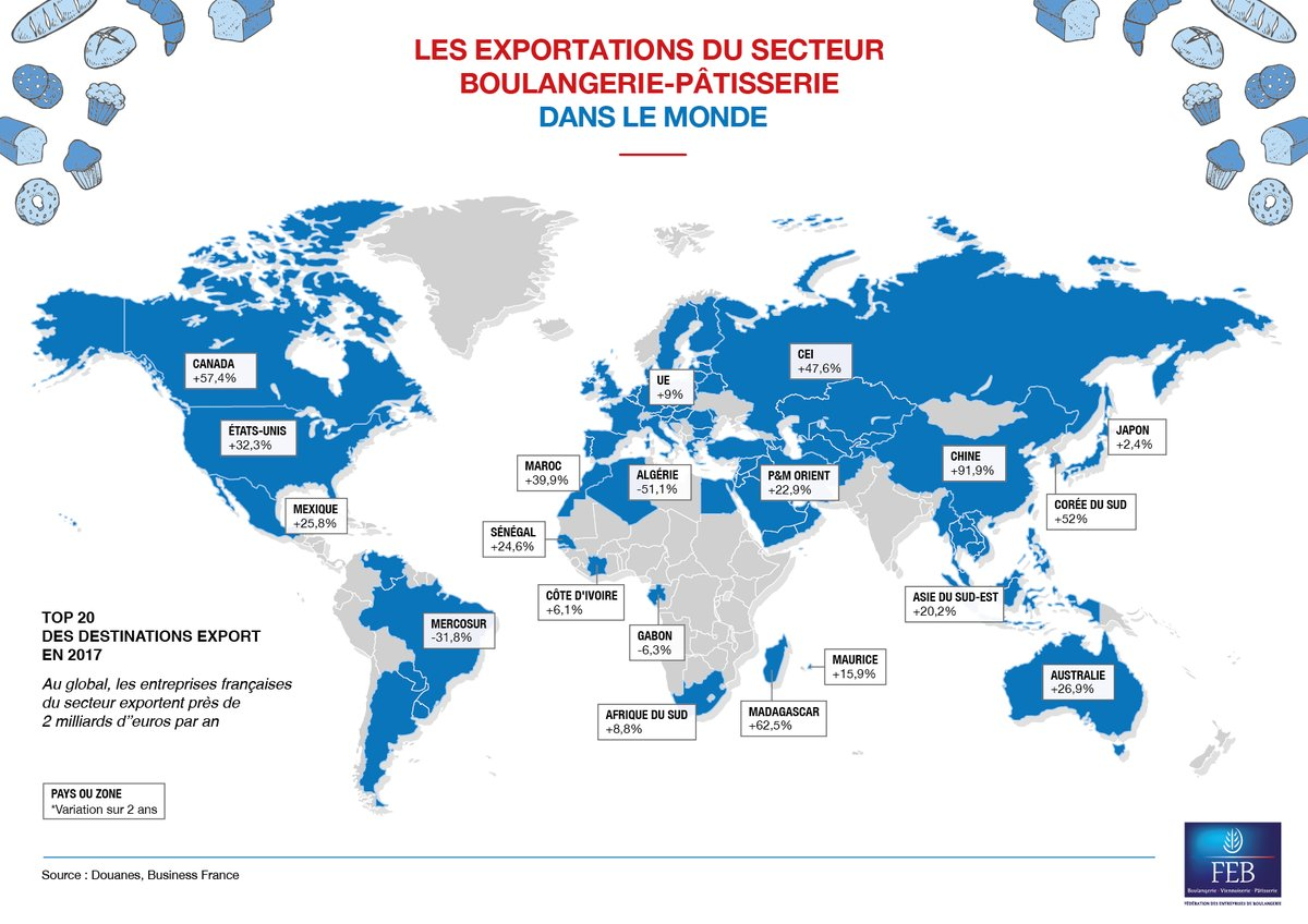exportations-boulangerie-patisserie-monde-feb