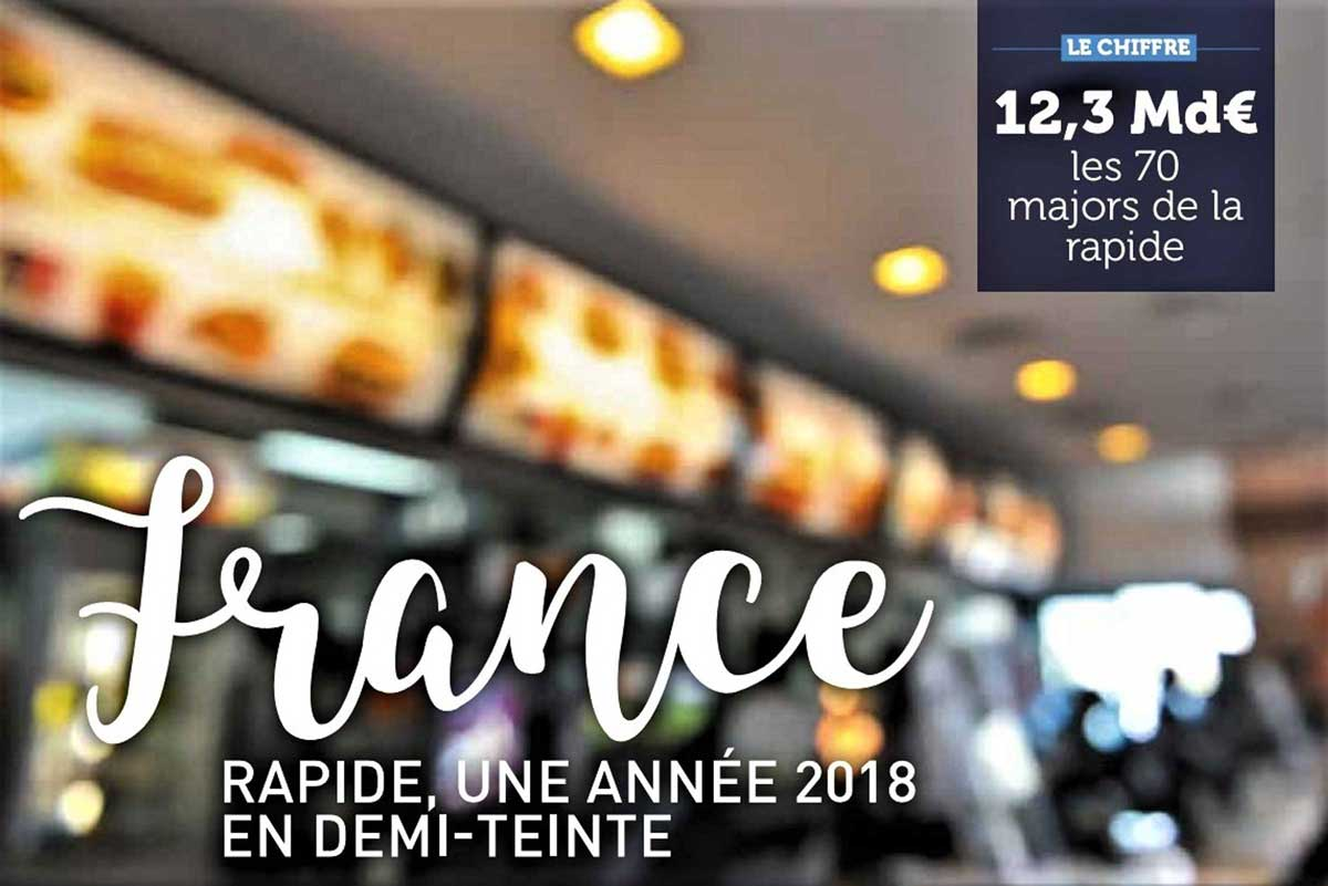enquete sur la restauration rapide france snacking 2018/2019