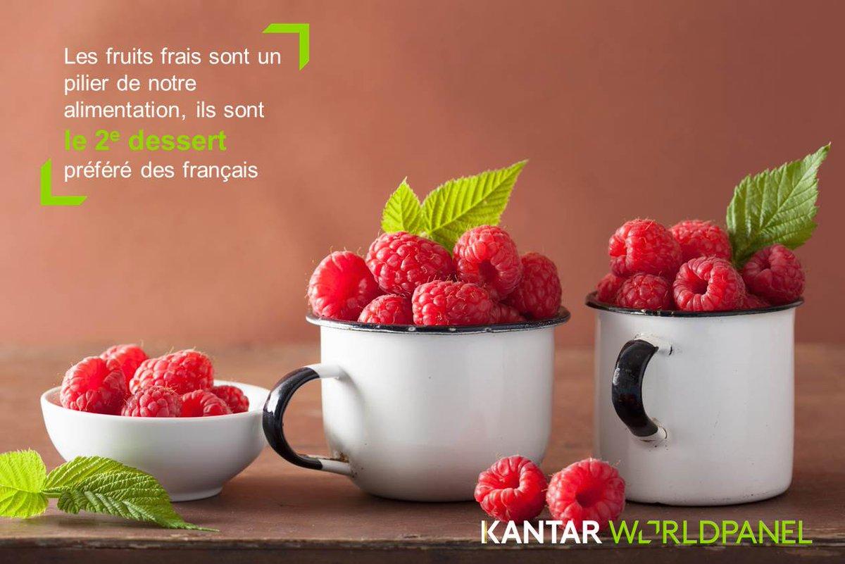 fruits-kantar-world-panel
