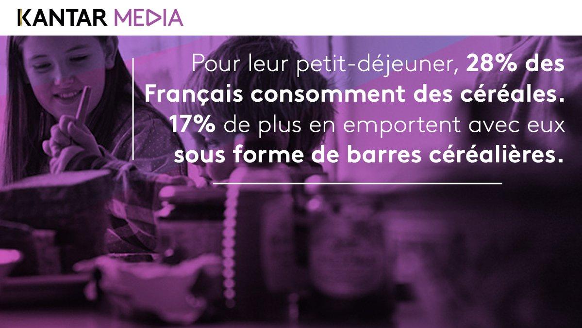 kantarmedia-petit-dejeuner-des-fran%C3%A7ais-2018