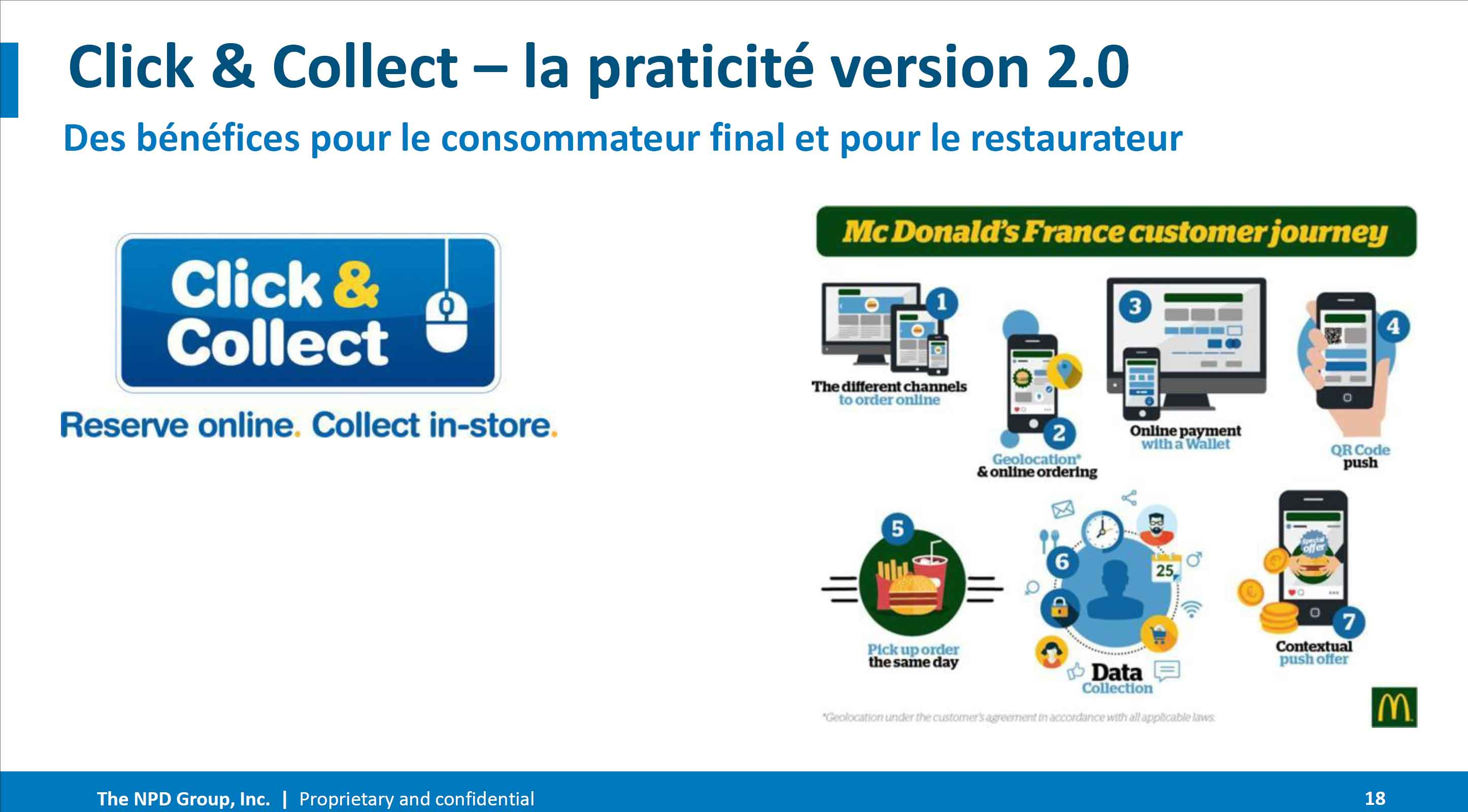 Click And Collect Restauration