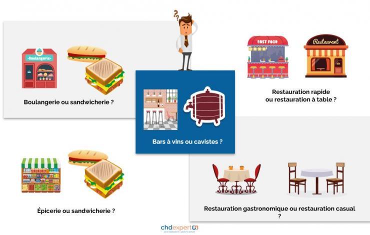chd expert tendances restauration sancking sandwich & snack show