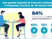 sondage serig opinionway déconfinement cafés bars restaurants CHR
