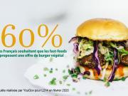 yougov végétal burger L214 les français et la veggie food