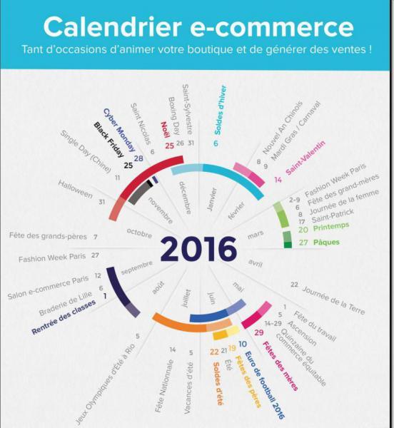 Le calendrier e-commerce, un outil très malin pour animer ses ventes