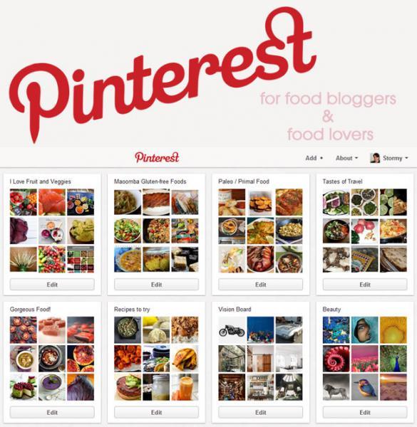 6 tendances en restauration épinglées sur Pinterest pour booster son concept