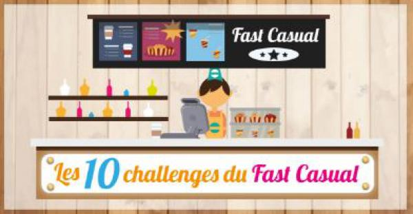 Les 10 challenges de la restauration Fast Casual