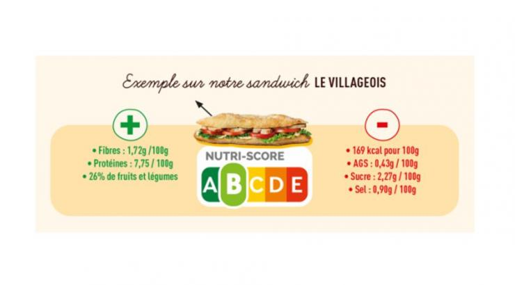 Pomme de Pain expérimente le Nutri-Score dans plusieurs restaurants tests